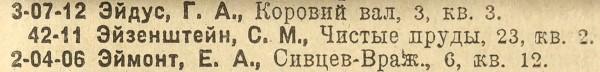 Список абонентов московской городской телефонной сети. М., 1928.